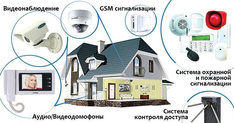 установка охранной сигнализации в квартире цена такие